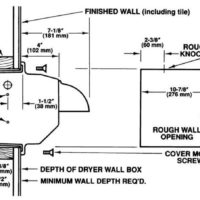 Hands On Recessed Mounted Diagram