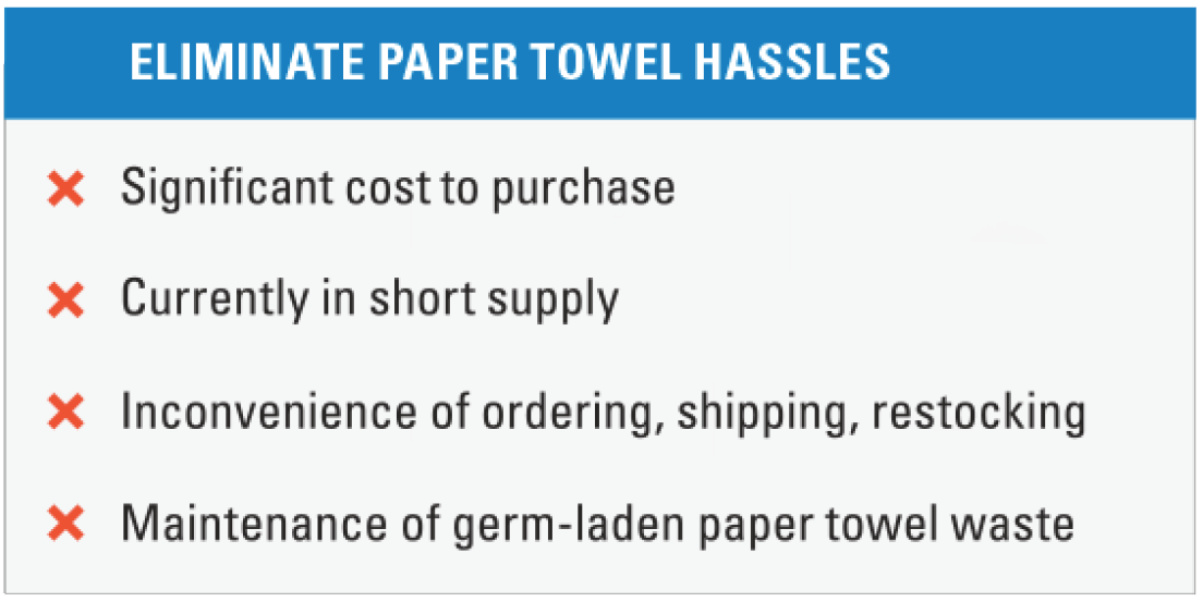 eliminate paper towel hassles with mobile hand hygiene